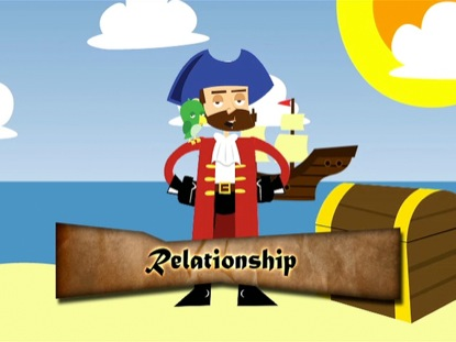 CAPTAIN DIGGIN TEACHES ON RELATIONSHIP WITH GOD